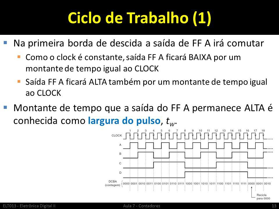 Ciclo de Trabalho (1) Na primeira borda de descida a saída de FF A irá comutar Como o clock é constante, saída FF A ficará BAIXA por um montante de te