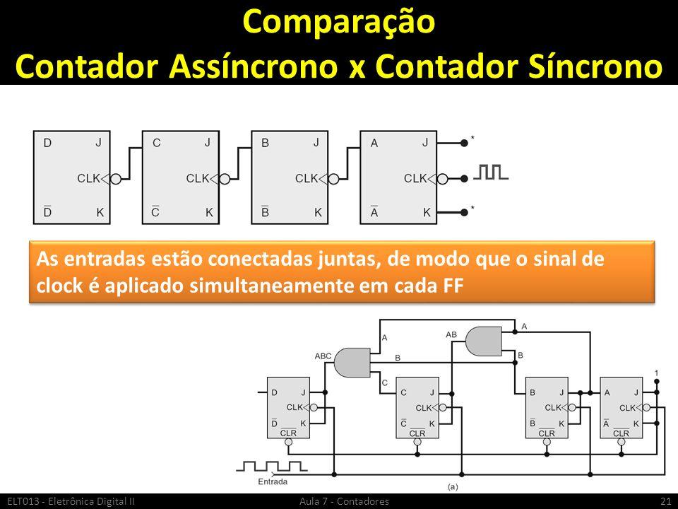 Comparação Contador Assíncrono x Contador Síncrono ELT013 - Eletrônica Digital II Aula 7 - Contadores21 As entradas estão conectadas juntas, de modo q