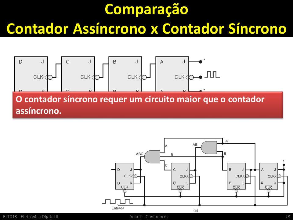 Comparação Contador Assíncrono x Contador Síncrono ELT013 - Eletrônica Digital II Aula 7 - Contadores23 O contador síncrono requer um circuito maior q