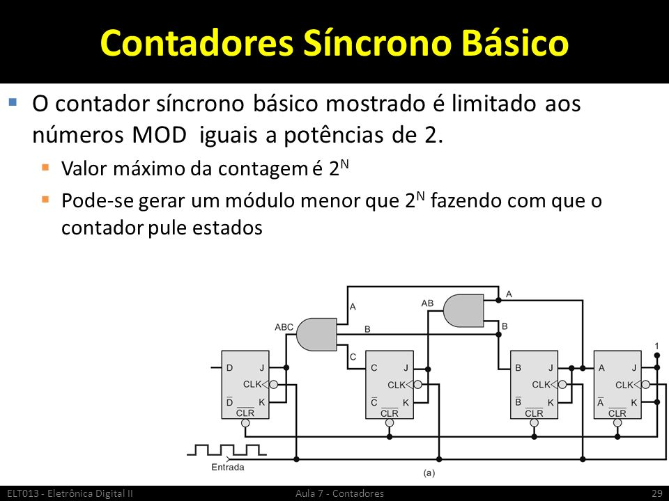 Contadores Síncrono Básico O contador síncrono básico mostrado é limitado aos números MOD iguais a potências de 2. Valor máximo da contagem é 2 N Pode