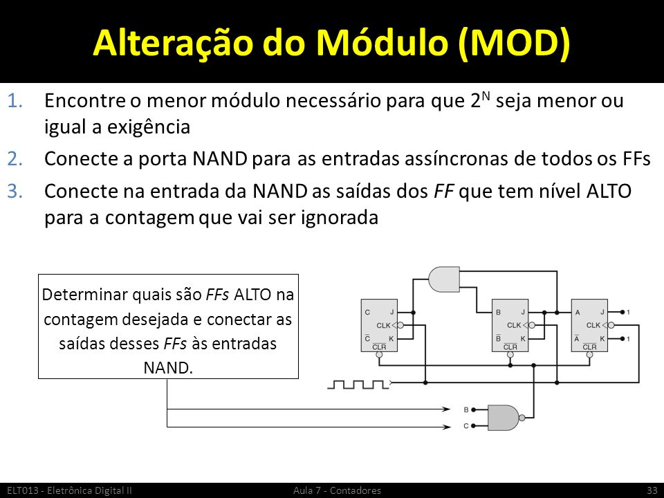 Alteração do Módulo (MOD) 1.Encontre o menor módulo necessário para que 2 N seja menor ou igual a exigência 2.Conecte a porta NAND para as entradas as