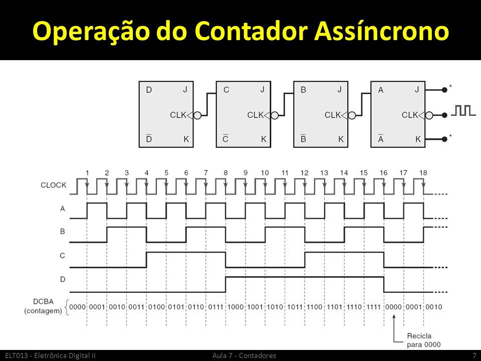 Operação do Contador Assíncrono ELT013 - Eletrônica Digital II Aula 7 - Contadores7