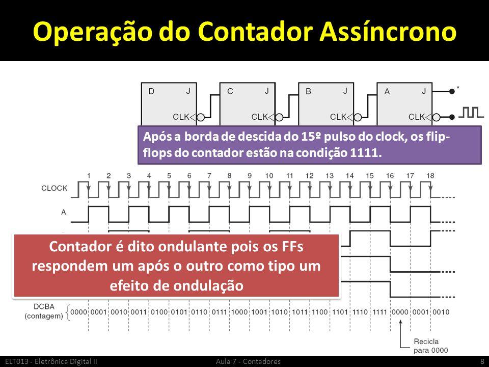 Operação do Contador Assíncrono ELT013 - Eletrônica Digital II Aula 7 - Contadores8 Após a borda de descida do 15º pulso do clock, os flip- flops do c