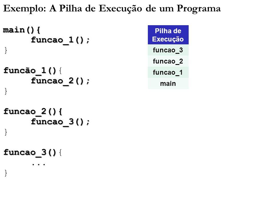 Exemplo: A Pilha de Execução de um Programamain(){funcao_1(); } funcão_1() funcão_1(){funcao_2(); }funcao_2(){funcao_3(); funcao_3() funcao_3(){... }