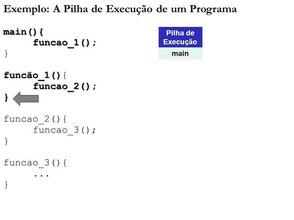 Exemplo: A Pilha de Execução de um Programamain(){funcao_1(); } funcão_1() funcão_1(){funcao_2();} funcao_2(){ funcao_3(); } funcao_3(){... } Pilha de