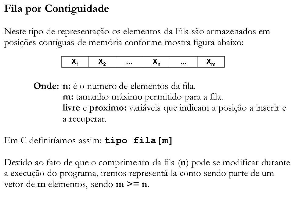 Fila por Contiguidade Neste tipo de representação os elementos da Fila são armazenados em posições contíguas de memória conforme mostra figura abaixo:
