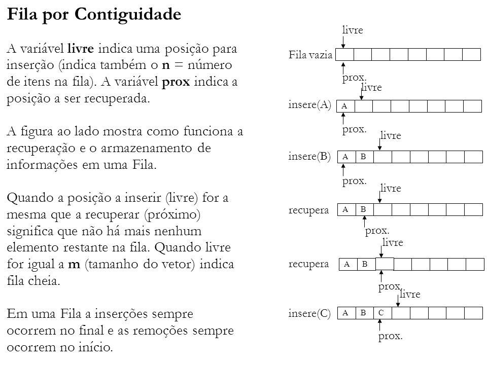 Fila por Contiguidade A AB AB AB ABC livre prox. livre prox. Fila vazia insere(A) insere(B) recupera insere(C) A variável livre indica uma posição par