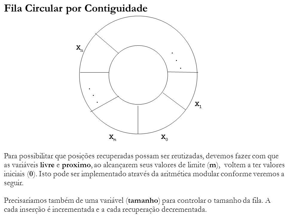 Fila Circular por Contiguidade Para possibilitar que posições recuperadas possam ser reutizadas, devemos fazer com que as variáveis livre e proximo, a