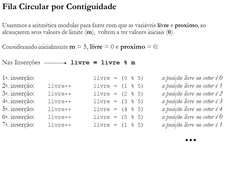Fila Circular por Contiguidade Usaremos a aritmética modular para fazer com que as variáveis livre e proximo, ao alcançarem seus valores de limite (m)