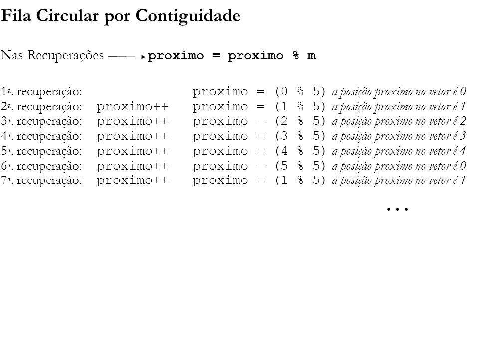 Fila Circular por Contiguidade Nas Recuperações proximo = proximo % m 1 a. recuperação: proximo = (0 % 5) a posição proximo no vetor é 0 2 a. recupera