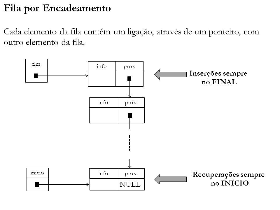 Fila por Encadeamento Cada elemento da fila contém um ligação, através de um ponteiro, com outro elemento da fila. fim proxinfo proxinfo proxinfo NULL