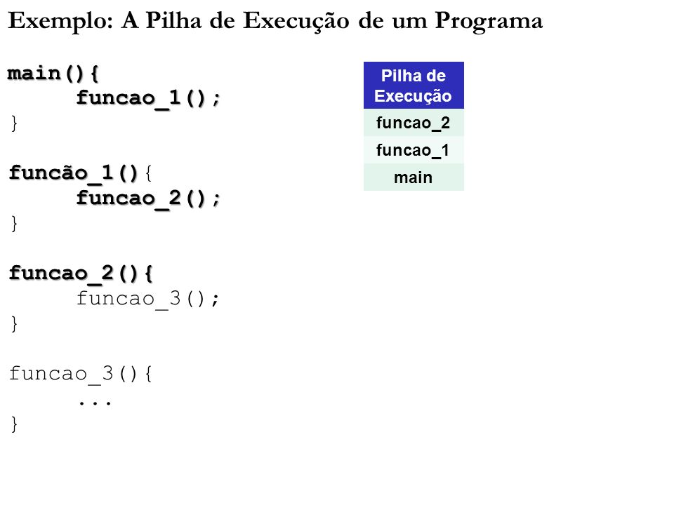 Exemplo: A Pilha de Execução de um Programamain(){funcao_1(); } funcão_1() funcão_1(){funcao_2(); }funcao_2(){ funcao_3(); } funcao_3(){... } Pilha de