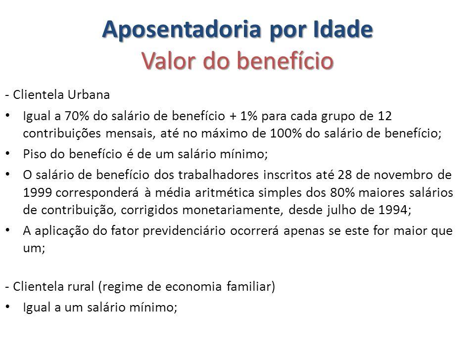 Aposentadoria por Idade Valor do benefício - Clientela Urbana Igual a 70% do salário de benefício + 1% para cada grupo de 12 contribuições mensais, at