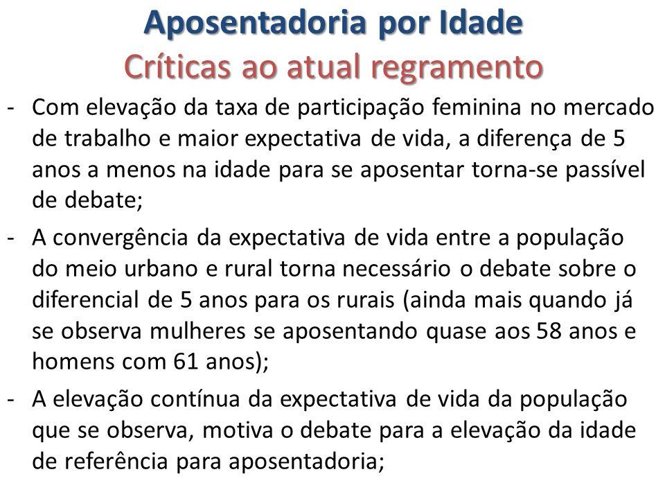 Aposentadoria por Idade Críticas ao atual regramento -Com elevação da taxa de participação feminina no mercado de trabalho e maior expectativa de vida