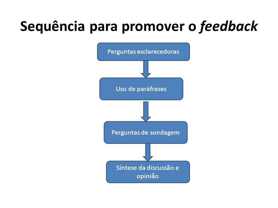 Sequência para promover o feedback Perguntas esclarecedoras Uso de paráfrases Perguntas de sondagem Síntese da discussão e opinião