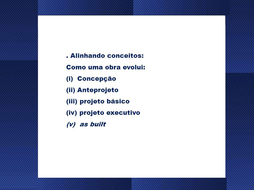 . Alinhando conceitos: Como uma obra evolui: (i)Concepção (ii)Anteprojeto (iii) projeto básico (iv) projeto executivo (v) as built