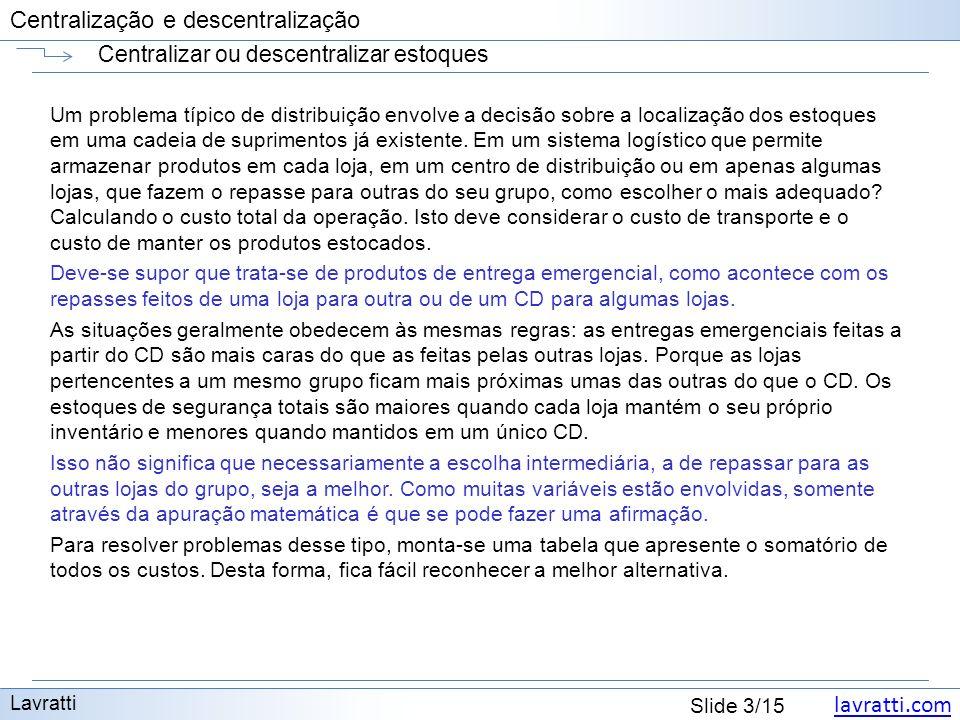 lavratti.com Slide 14/15 Centralização e descentralização Centralizar ou descentralizar estoques Lavratti Custo total: a)Estoque em um centro de distribuição: 2.000 + 348,00 = R$ 2.348,00.