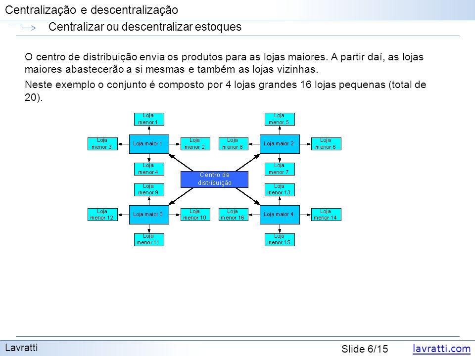 lavratti.com Slide 7/15 Centralização e descentralização Centralizar ou descentralizar estoques Lavratti A loja maior mantém estoques para si mesma e para as lojas vizinhas.