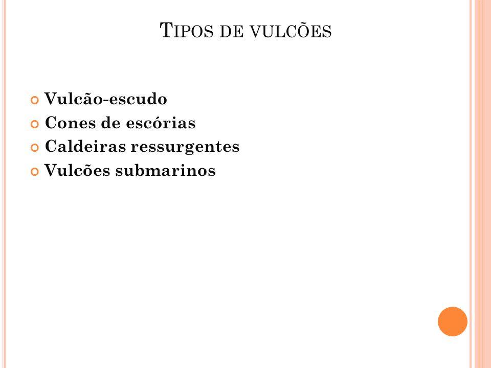 T IPOS DE VULCÕES Vulcão-escudo Cones de escórias Caldeiras ressurgentes Vulcões submarinos