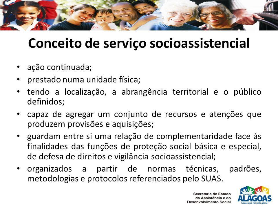 Conceito de serviço socioassistencial ação continuada; prestado numa unidade física; tendo a localização, a abrangência territorial e o público defini