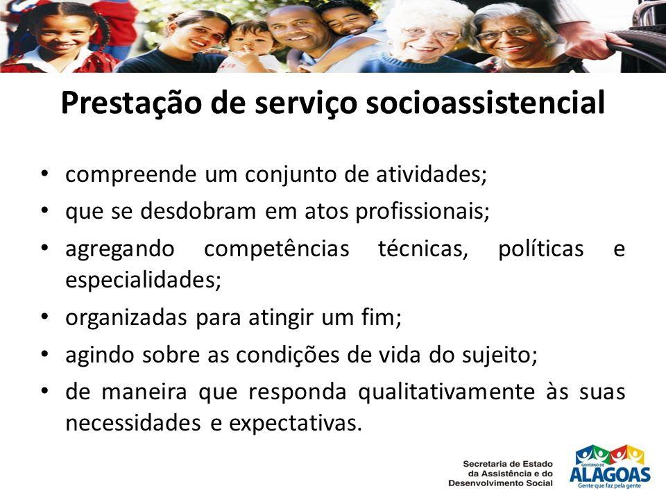 Prestação de serviço socioassistencial compreende um conjunto de atividades; que se desdobram em atos profissionais; agregando competências técnicas,