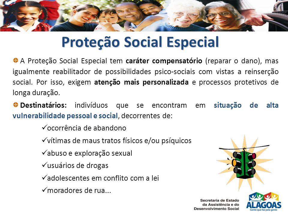 Proteção Social Especial A Proteção Social Especial tem caráter compensatório (reparar o dano), mas igualmente reabilitador de possibilidades psico-sociais com vistas a reinserção social.
