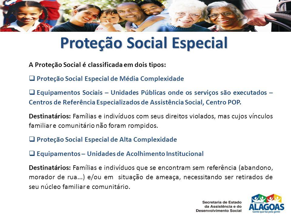 Proteção Social Especial A Proteção Social é classificada em dois tipos: Proteção Social Especial de Média Complexidade Equipamentos Sociais – Unidade