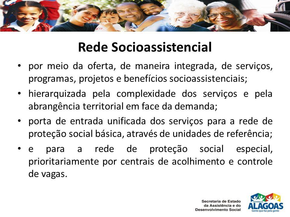 por meio da oferta, de maneira integrada, de serviços, programas, projetos e benefícios socioassistenciais; hierarquizada pela complexidade dos serviç