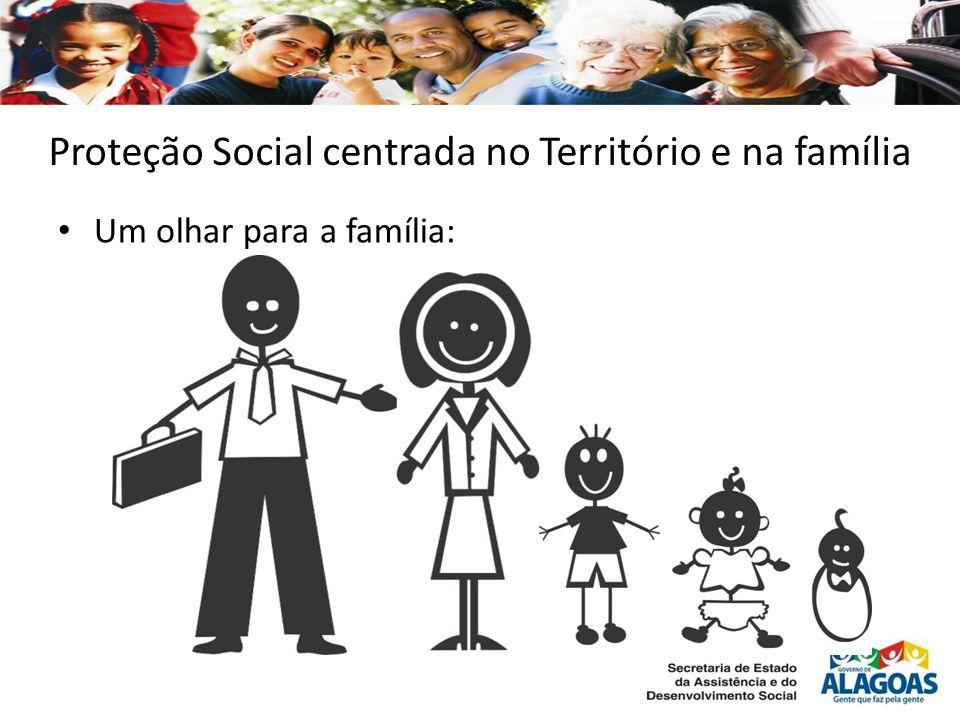 Proteção Social centrada no Território e na família Um olhar para a família: