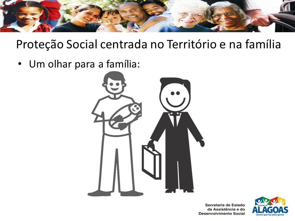 Proteção Social Básica 3.
