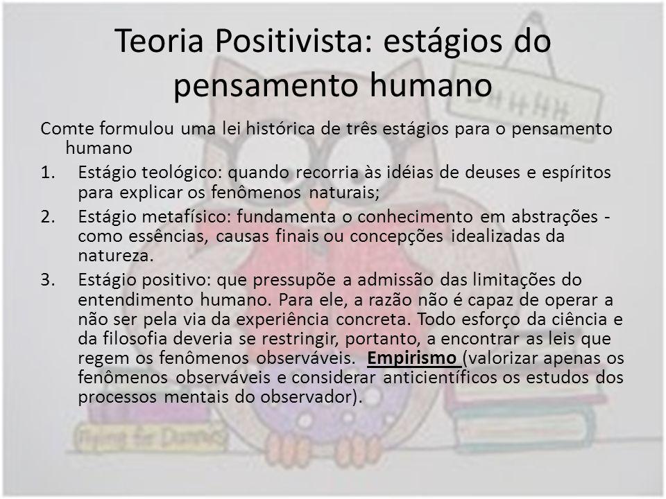 Teoria Positivista: estágios do pensamento humano Comte formulou uma lei histórica de três estágios para o pensamento humano 1.Estágio teológico: quan