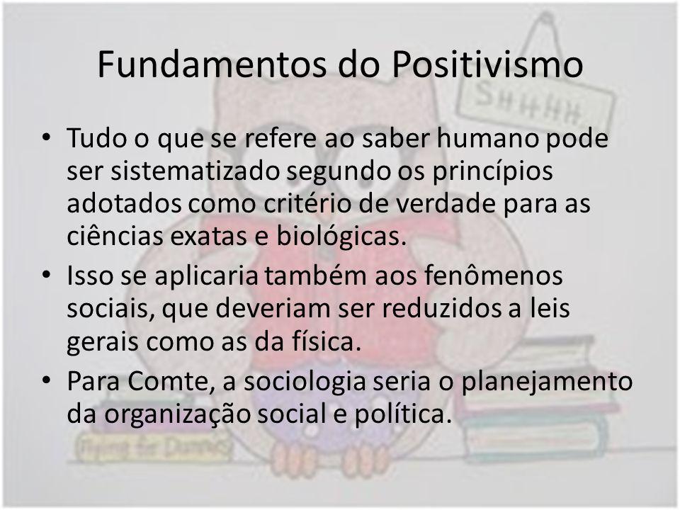 Fundamentos do Positivismo Tudo o que se refere ao saber humano pode ser sistematizado segundo os princípios adotados como critério de verdade para as