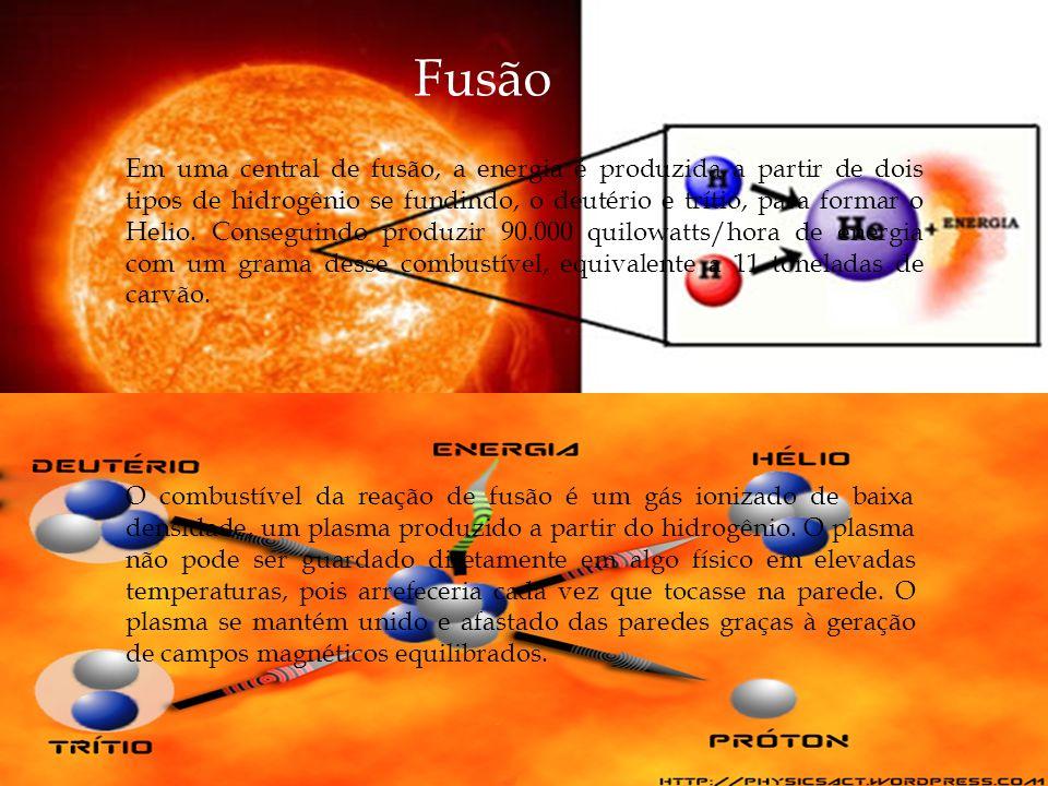 Fusão Em uma central de fusão, a energia é produzida a partir de dois tipos de hidrogênio se fundindo, o deutério e trítio, para formar o Helio. Conse