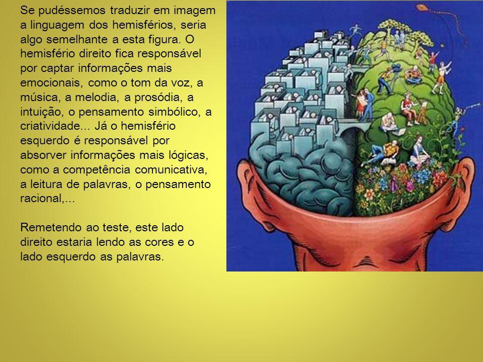 Se pudéssemos traduzir em imagem a linguagem dos hemisférios, seria algo semelhante a esta figura.