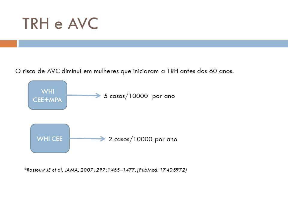 TRH e AVC O risco de AVC diminui em mulheres que iniciaram a TRH antes dos 60 anos.