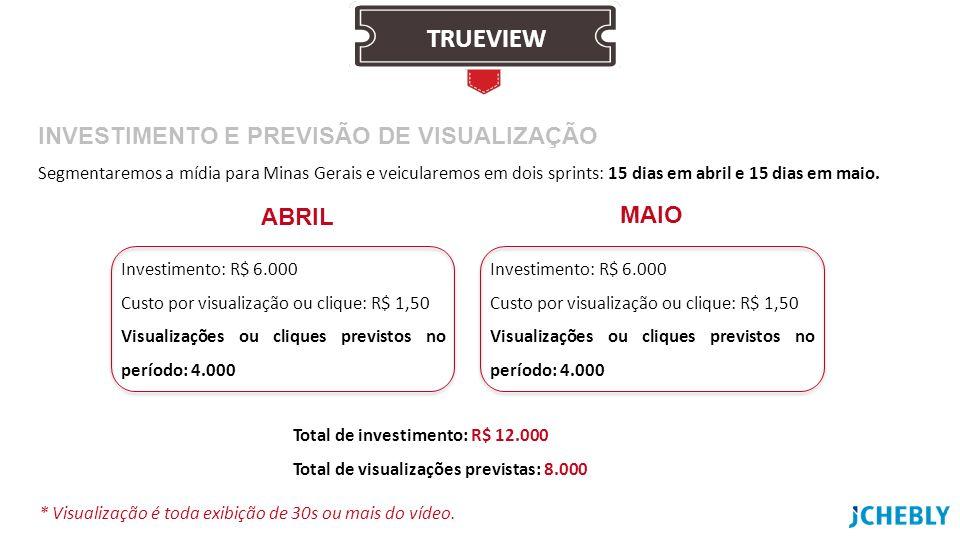 Segmentaremos a mídia para Minas Gerais e veicularemos em dois sprints: 15 dias em abril e 15 dias em maio. INVESTIMENTO E PREVISÃO DE VISUALIZAÇÃO To