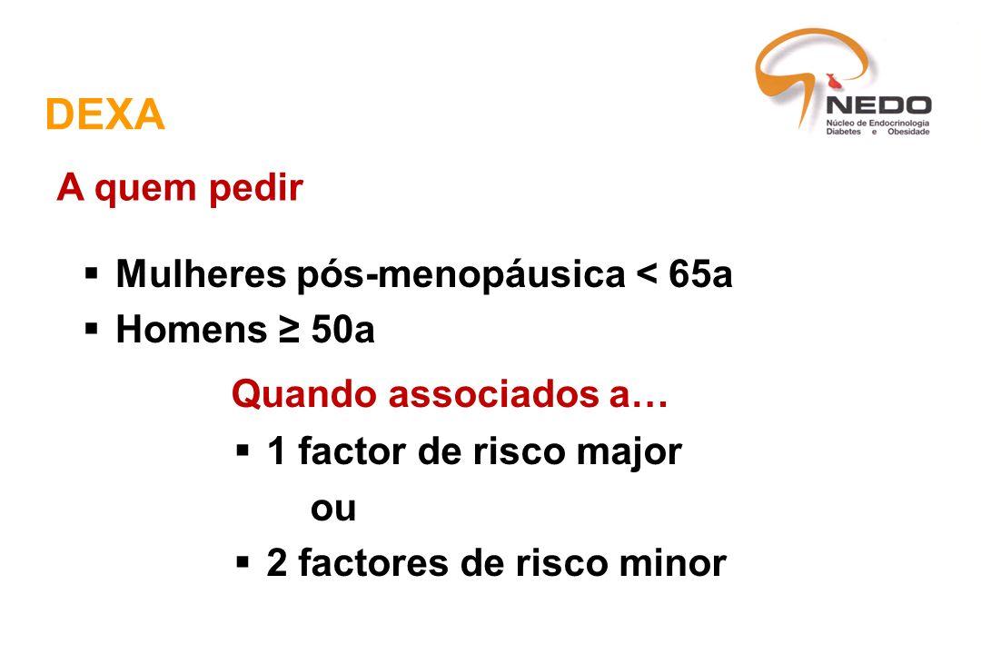 DEXA Mulheres pós-menopáusica < 65a Homens 50a A quem pedir Quando associados a… 1 factor de risco major ou 2 factores de risco minor