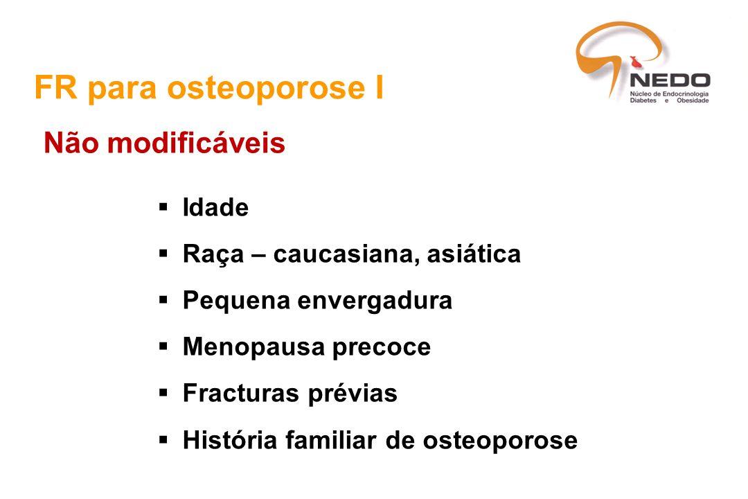 Ingestão inadequada de Ca e Vit.D Hábitos tabágicos Baixo peso (< 19) Excesso de álcool Sedentarismo ou imobilização prolongada FR para osteoporose II Modificáveis