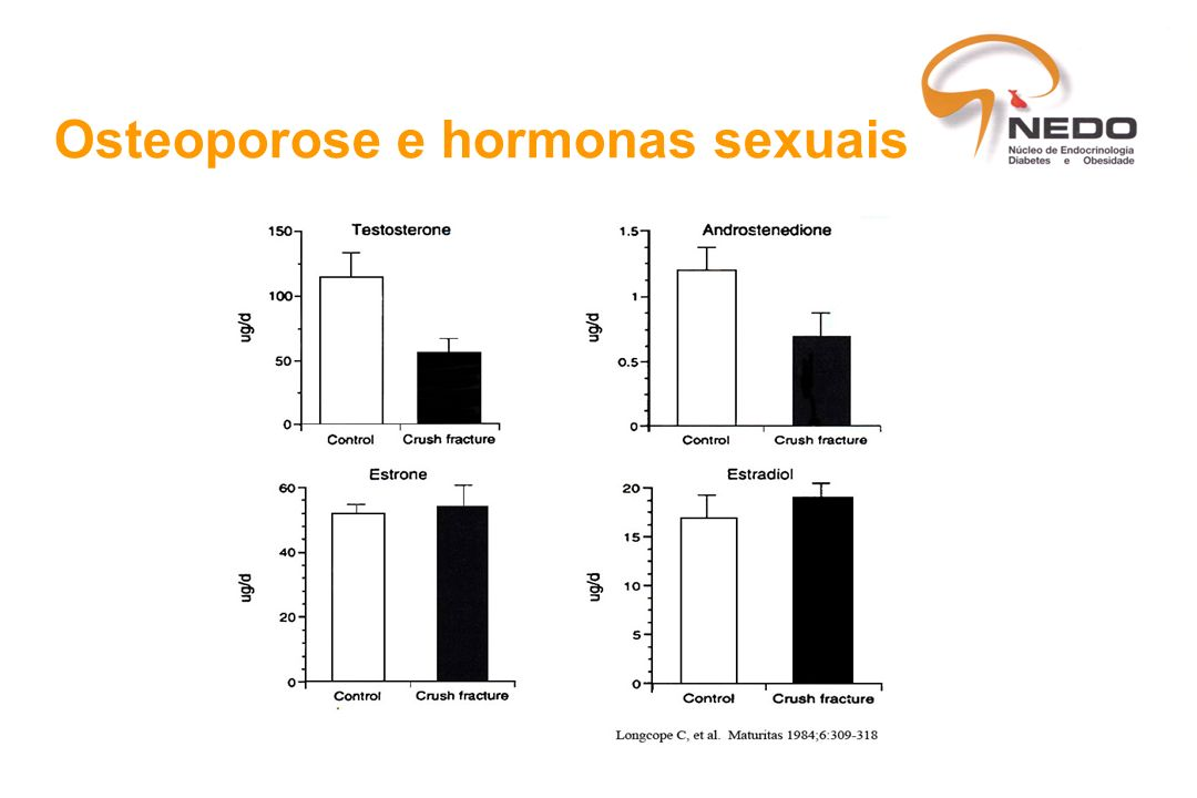 Osteoporose e hormonas sexuais