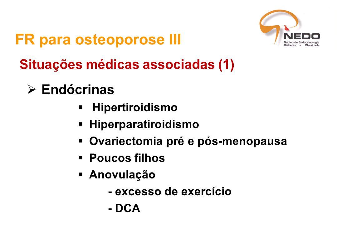 FR para osteoporose III Endócrinas Hipertiroidismo Hiperparatiroidismo Ovariectomia pré e pós-menopausa Poucos filhos Anovulação - excesso de exercíci
