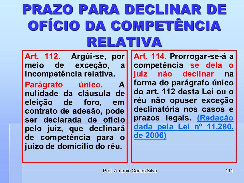 Prof. Antonio Carlos Silva110 SUSPENSÃO DO PROCESSO E INTERRUPÇÃO DO PRAZO Art. 265. Suspende-se o processo: I - pela morte ou perda da capacidade pro