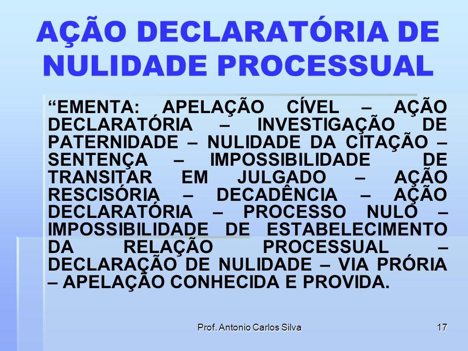 Prof. Antonio Carlos Silva16 ORIGEM DA QUERELA NULITATIS A sentença que é por Direito nenhuma, nunca em tempo algum passa em coisa julgada, mas em tod