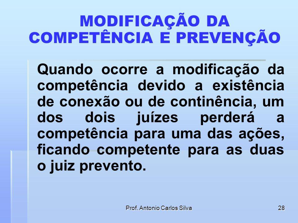 Prof. Antonio Carlos Silva27 EFEITOS DA CITAÇÃO Art. 219. A citação válida torna prevento o juízo, induz litispendência e faz litigiosa a coisa; e, ai