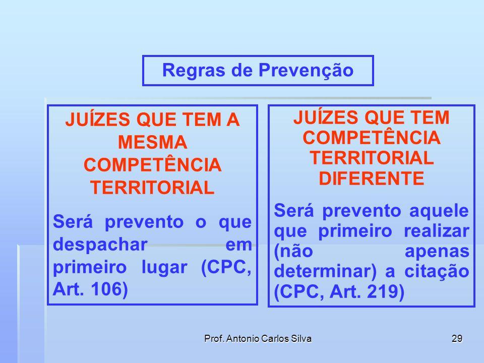 Prof. Antonio Carlos Silva28 MODIFICAÇÃO DA COMPETÊNCIA E PREVENÇÃO Quando ocorre a modificação da competência devido a existência de conexão ou de co