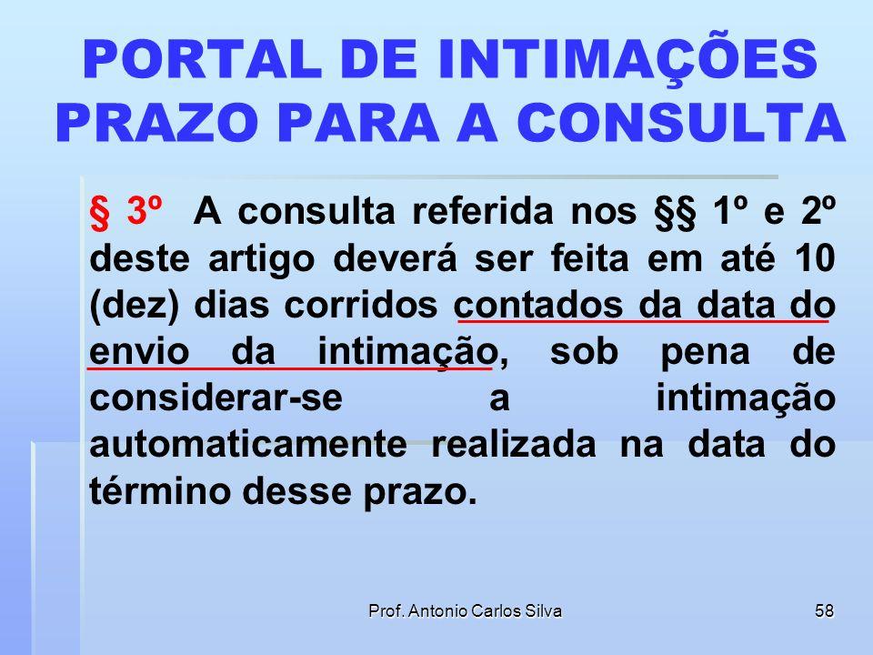 Prof. Antonio Carlos Silva57 PORTAL DE INTIMAÇÕES CONSULTA EM DIA NÃO ÚTIL § 2º. Na hipótese do § 1º deste artigo, nos casos em que a consulta se dê e