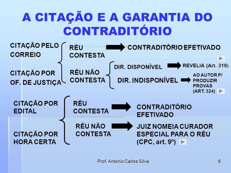 Prof. Antonio Carlos Silva5 ELEMENTOS DO CONTRADITÓRIO 1º) INFORMAÇÃO (Possibilita a reação) CITAÇÃO INTIMAÇÃO (voluntária ou efetivada por ordem judi