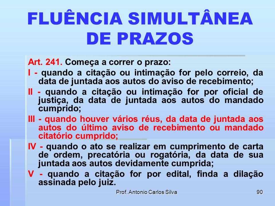 Prof. Antonio Carlos Silva89 FLUÊNCIA E CONTAGEM Correr é caminhar, fluir. A fluência do prazo começa quando ele próprio tem início. (...) Na realidad