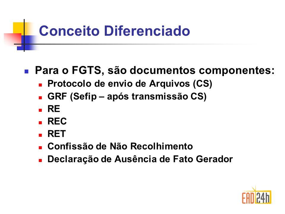Conceito Diferenciado Para a Previdência Social, são documentos componentes: Protocolo de envio de arquivos (CS) Comprovante de declaração à previdência RE REC RET Confissão de Não Recolhimento Comprovante/Protocolo de Solicitação de Exclusão