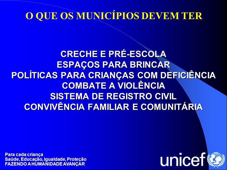 Para cada criança Saúde, Educação, Igualdade, Proteção FAZENDO A HUMANIDADE AVANÇAR CRECHE E PRÉ-ESCOLA ESPAÇOS PARA BRINCAR POLÍTICAS PARA CRIANÇAS C