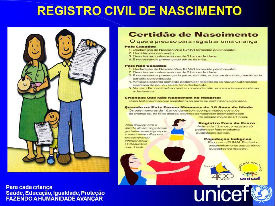 Para cada criança Saúde, Educação, Igualdade, Proteção FAZENDO A HUMANIDADE AVANÇAR REGISTRO CIVIL DE NASCIMENTO